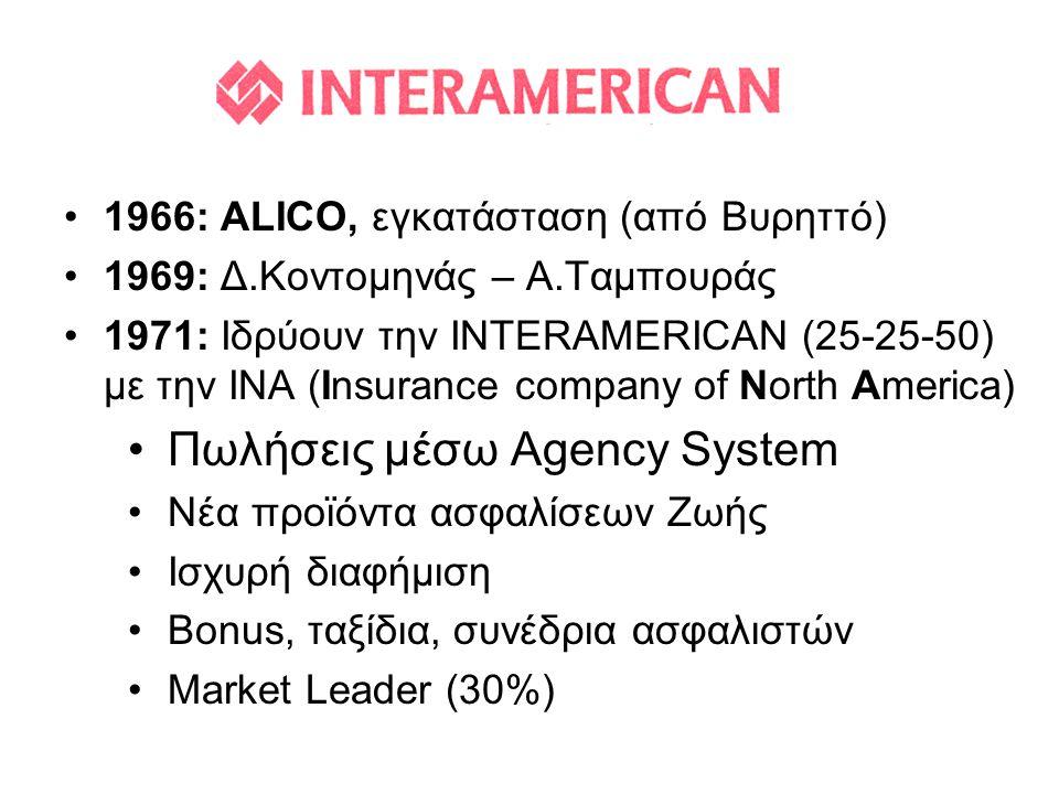 •1966: ALICO, εγκατάσταση (από Βυρηττό) •1969: Δ.Κοντομηνάς – Α.Ταμπουράς •1971: Ιδρύουν την INTERAMERICAN (25-25-50) με την INA (Insurance company of North America) •Πωλήσεις μέσω Αgency System •Νέα προϊόντα ασφαλίσεων Ζωής •Ισχυρή διαφήμιση •Bonus, ταξίδια, συνέδρια ασφαλιστών •Market Leader (30%)