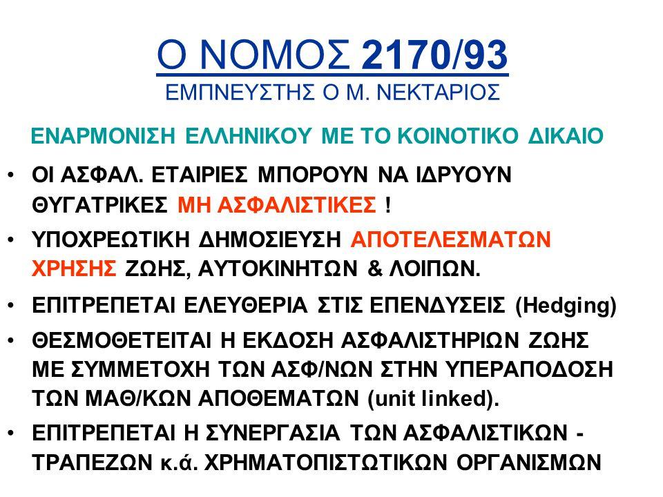 Ο ΝΟΜΟΣ 2170/93 ΕΜΠΝΕΥΣΤΗΣ Ο Μ.ΝΕΚΤΑΡΙΟΣ ΕΝΑΡΜΟΝΙΣΗ ΕΛΛΗΝΙΚΟΥ ΜΕ ΤΟ ΚΟΙΝΟΤΙΚΟ ΔΙΚΑΙΟ •ΟΙ ΑΣΦΑΛ.