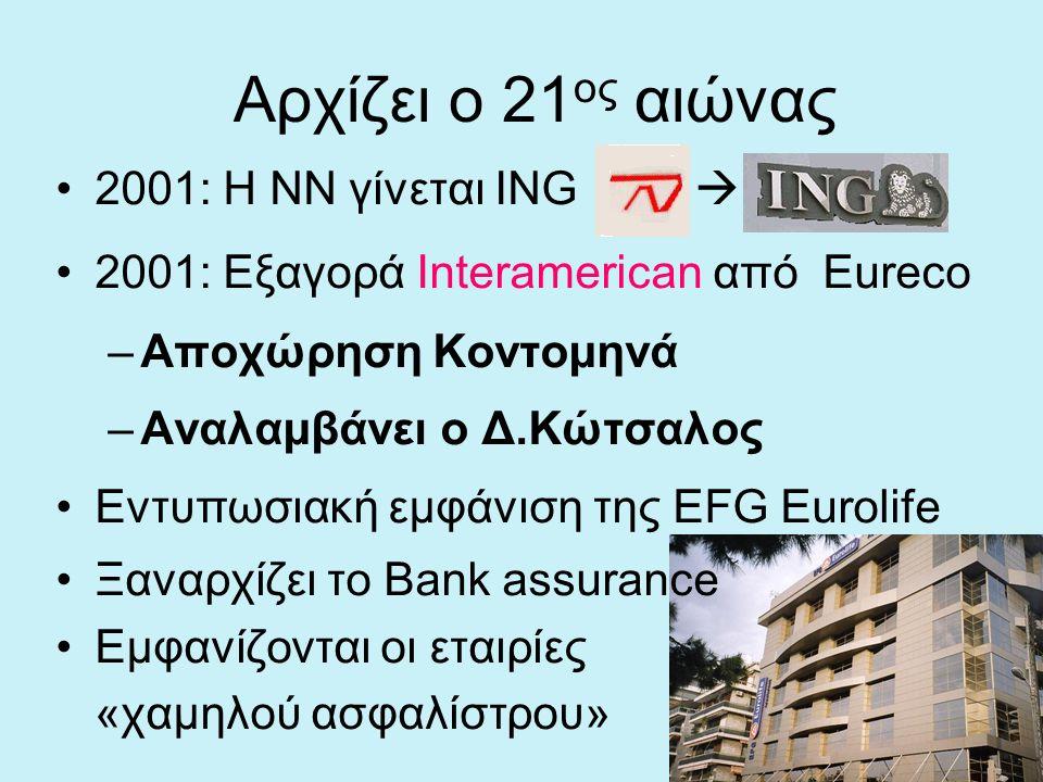 •2001: Η ΝΝ γίνεται ING  •2001: Εξαγορά Interamerican από Eureco –Αποχώρηση Κοντομηνά –Αναλαμβάνει ο Δ.Κώτσαλος •Eντυπωσιακή εμφάνιση της EFG Eurolife •Ξαναρχίζει το Bank assurance •Εμφανίζονται οι εταιρίες «χαμηλού ασφαλίστρου» Αρχίζει ο 21 ος αιώνας