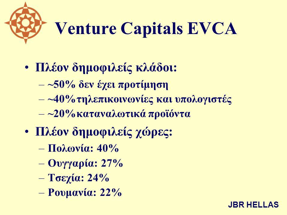 Venture Capitals EVCA •Πλέον δημοφιλείς κλάδοι: –~50% δεν έχει προτίμηση –~40%τηλεπικοινωνίες και υπολογιστές –~20%καταναλωτικά προϊόντα •Πλέον δημοφιλείς χώρες: –Πολωνία: 40% –Ουγγαρία: 27% –Τσεχία: 24% –Ρουμανία: 22% JBR HELLAS