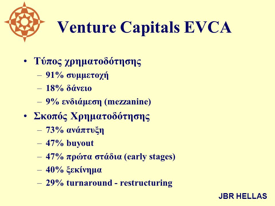 Venture Capitals EVCA •Τύπος χρηματοδότησης –91% συμμετοχή –18% δάνειο –9% ενδιάμεση (mezzanine) •Σκοπός Χρηματοδότησης –73% ανάπτυξη –47% buyout –47%