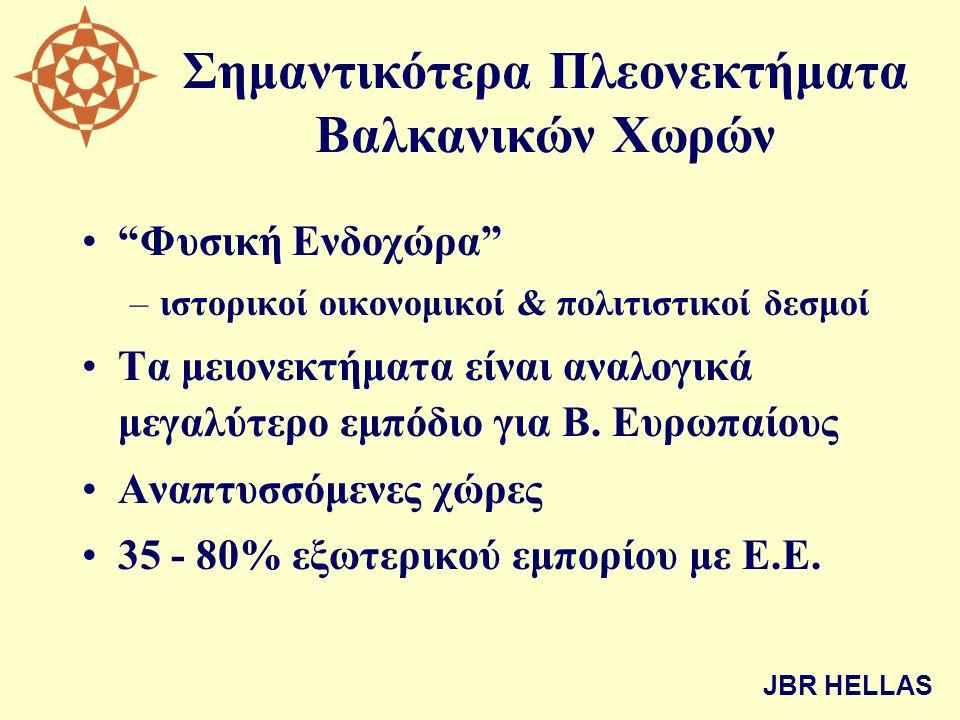 """Σημαντικότερα Πλεονεκτήματα Βαλκανικών Χωρών •""""Φυσική Ενδοχώρα"""" –ιστορικοί οικονομικοί & πολιτιστικοί δεσμοί •Τα μειονεκτήματα είναι αναλογικά μεγαλύτ"""