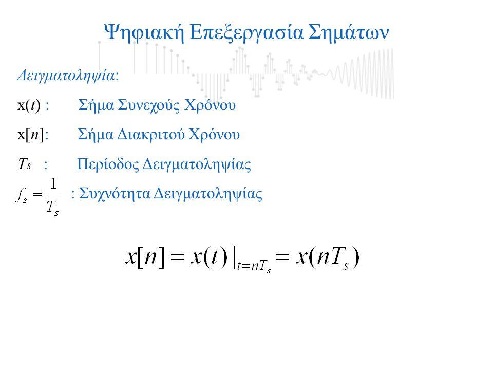 Δειγματοληψία: x(t) : Σήμα Συνεχούς Χρόνου x[n]: Σήμα Διακριτού Χρόνου Τ s : Περίοδος Δειγματοληψίας : Συχνότητα Δειγματοληψίας Ψηφιακή Επεξεργασία Ση
