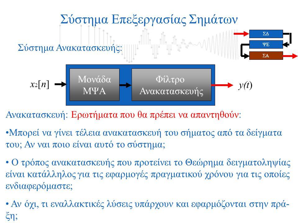 Σύστημα Επεξεργασίας Σημάτων Φίλτρο Ανακατασκευής Μονάδα ΜΨΑ Σύστημα Ανακατασκευής: x2[n]x2[n] y(t) Ανακατασκευή: Ερωτήματα που θα πρέπει να απαντηθού