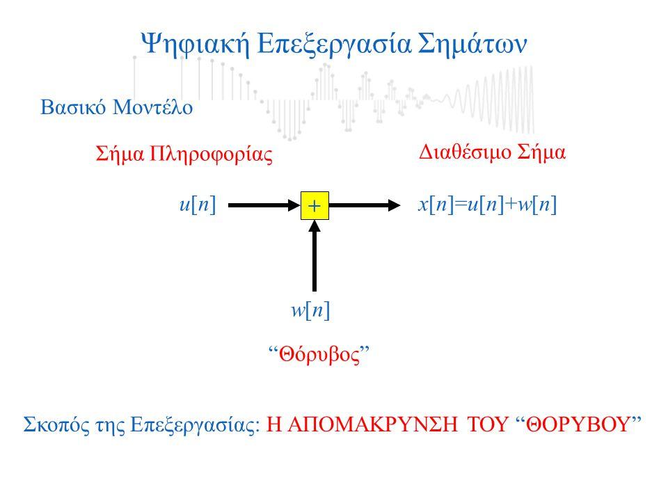 """Ψηφιακή Επεξεργασία Σημάτων Βασικό Μοντέλο + u[n]u[n] w[n]w[n] x[n]=u[n]+w[n] Σήμα Πληροφορίας """"Θόρυβος"""" Διαθέσιμο Σήμα Σκοπός της Επεξεργασίας: Η ΑΠΟ"""