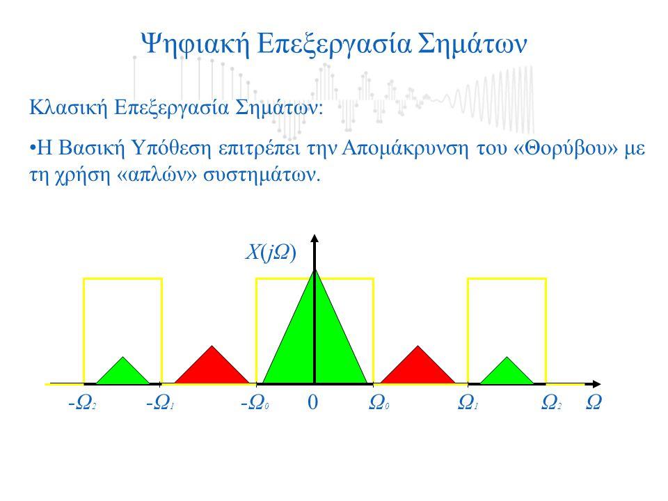 Χ(jΩ)Χ(jΩ) 0Ω0Ω0 Ω1Ω1 -Ω 0 -Ω 1 Ψηφιακή Επεξεργασία Σημάτων Κλασική Επεξεργασία Σημάτων: •Η Βασική Υπόθεση επιτρέπει την Απομάκρυνση του «Θορύβου» με