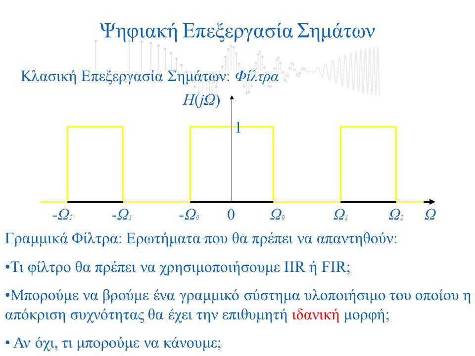 Η(jΩ)Η(jΩ) 1 Ω0Ω0 Ω1Ω1 -Ω 0 -Ω 1 0Ω2Ω2 -Ω 2 Ψηφιακή Επεξεργασία Σημάτων Κλασική Επεξεργασία Σημάτων: Φίλτρα Ω Γραμμικά Φίλτρα: Ερωτήματα που θα πρέπει