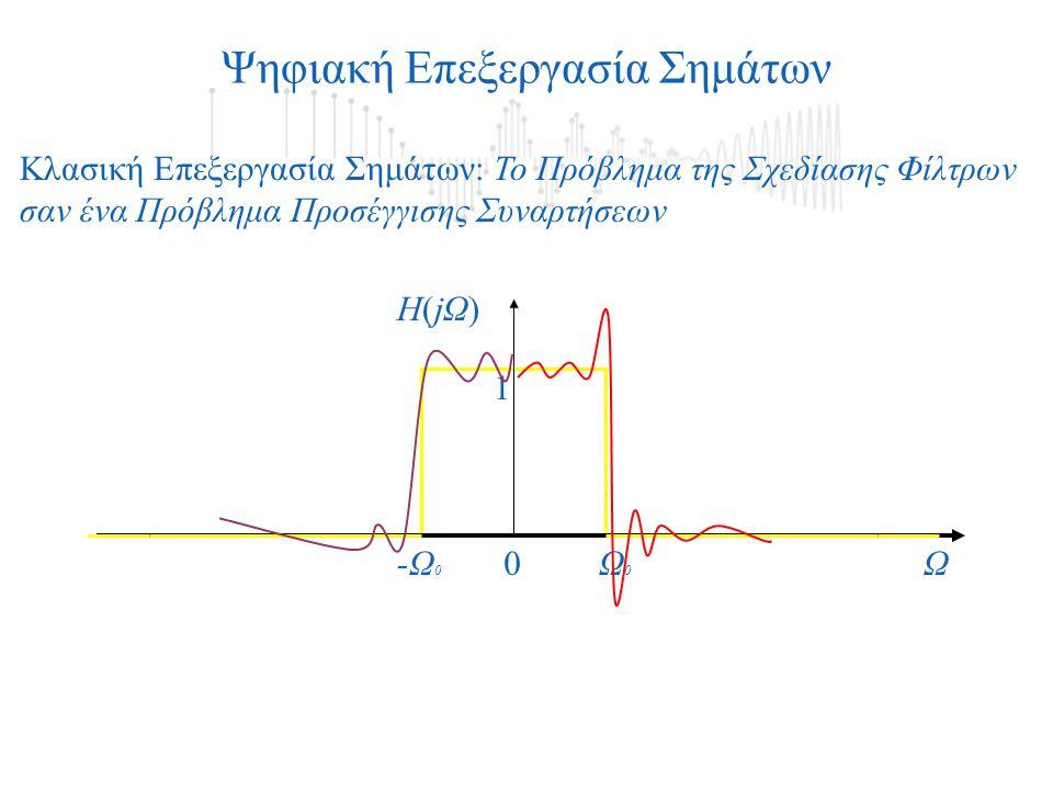Η(jΩ)Η(jΩ) 1 Ω0Ω0 -Ω 0 0 Ψηφιακή Επεξεργασία Σημάτων Κλασική Επεξεργασία Σημάτων: Το Πρόβλημα της Σχεδίασης Φίλτρων σαν ένα Πρόβλημα Προσέγγισης Συναρ