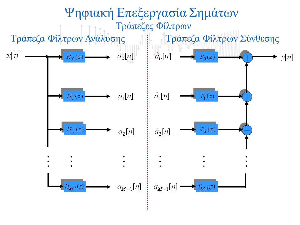 + + + + + + Ψηφιακή Επεξεργασία Σημάτων Τράπεζες Φίλτρων Τράπεζα Φίλτρων ΑνάλυσηςΤράπεζα Φίλτρων Σύνθεσης