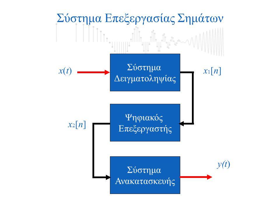 Δειγματοληψία: x(t) : Σήμα Συνεχούς Χρόνου x[n]: Σήμα Διακριτού Χρόνου Τ s : Περίοδος Δειγματοληψίας : Συχνότητα Δειγματοληψίας Ψηφιακή Επεξεργασία Σημάτων