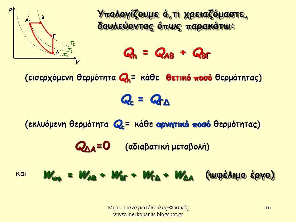 Μερκ. Παναγιωτόπουλος-Φυσικός www.merkopanas.blogspot.gr 16 Q c = Q ΓΔ (εκλυόμενη θερμότητα Q c = κάθε αρνητικό ποσό θερμότητας) Q ΔΑ =0 Q ΔΑ =0 (αδια