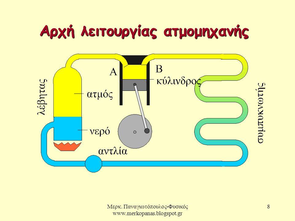 Μερκ. Παναγιωτόπουλος-Φυσικός www.merkopanas.blogspot.gr 8 Αρχή λειτουργίας ατμομηχανής