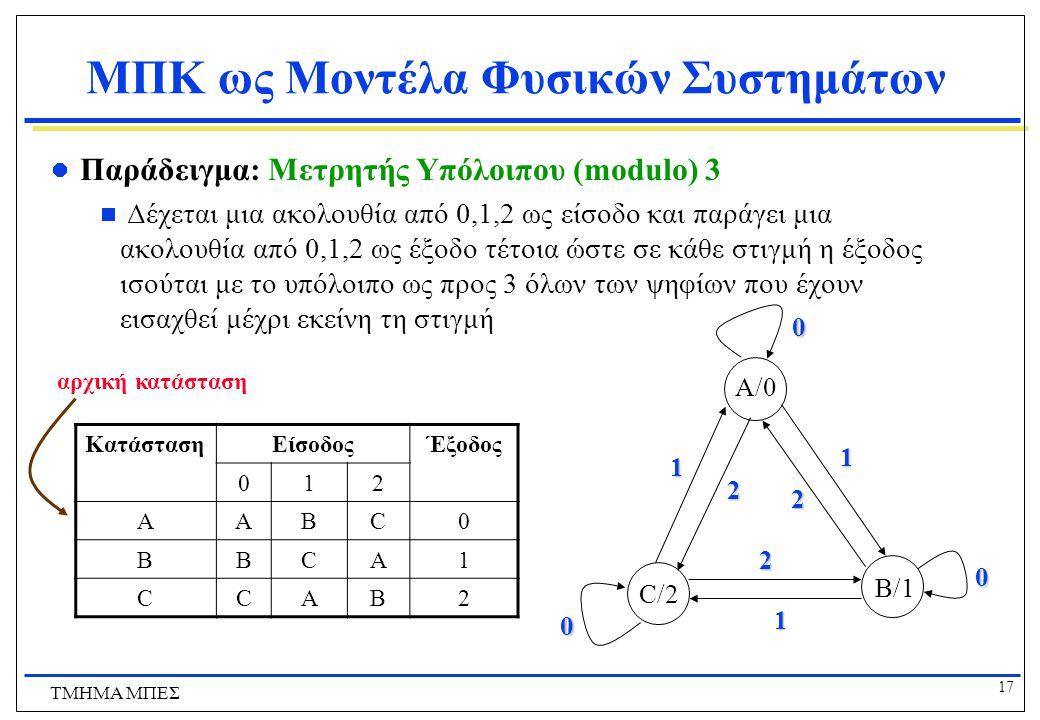 17 ΤΜΗΜΑ ΜΠΕΣ ΜΠΚ ως Μοντέλα Φυσικών Συστημάτων  Παράδειγμα: Μετρητής Υπόλοιπου (modulo) 3  Δέχεται μια ακολουθία από 0,1,2 ως είσοδο και παράγει μι