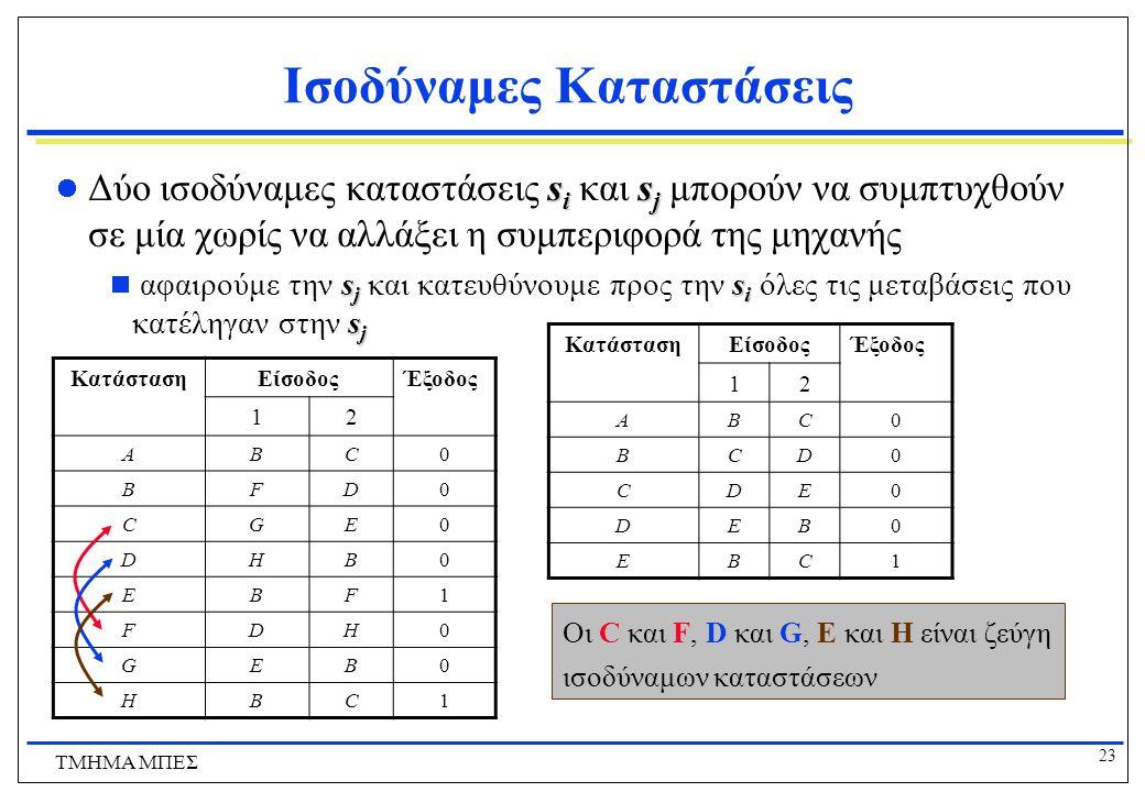 23 ΤΜΗΜΑ ΜΠΕΣ Ισοδύναμες Καταστάσεις s i s j  Δύο ισοδύναμες καταστάσεις s i και s j μπορούν να συμπτυχθούν σε μία χωρίς να αλλάξει η συμπεριφορά της