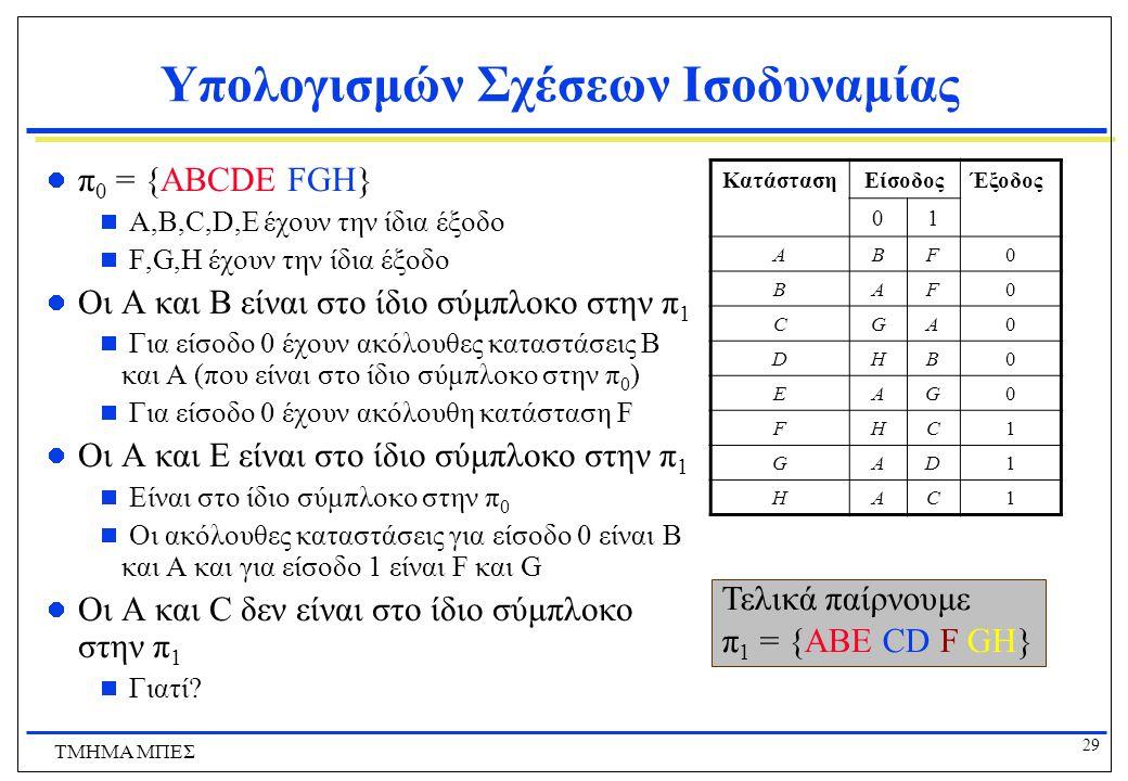 29 ΤΜΗΜΑ ΜΠΕΣ Υπολογισμών Σχέσεων Ισοδυναμίας  π 0 = {ΑBCDE FGH}  Α,Β,C,D,E έχουν την ίδια έξοδο  F,G,H έχουν την ίδια έξοδο  Οι Α και Β είναι στο