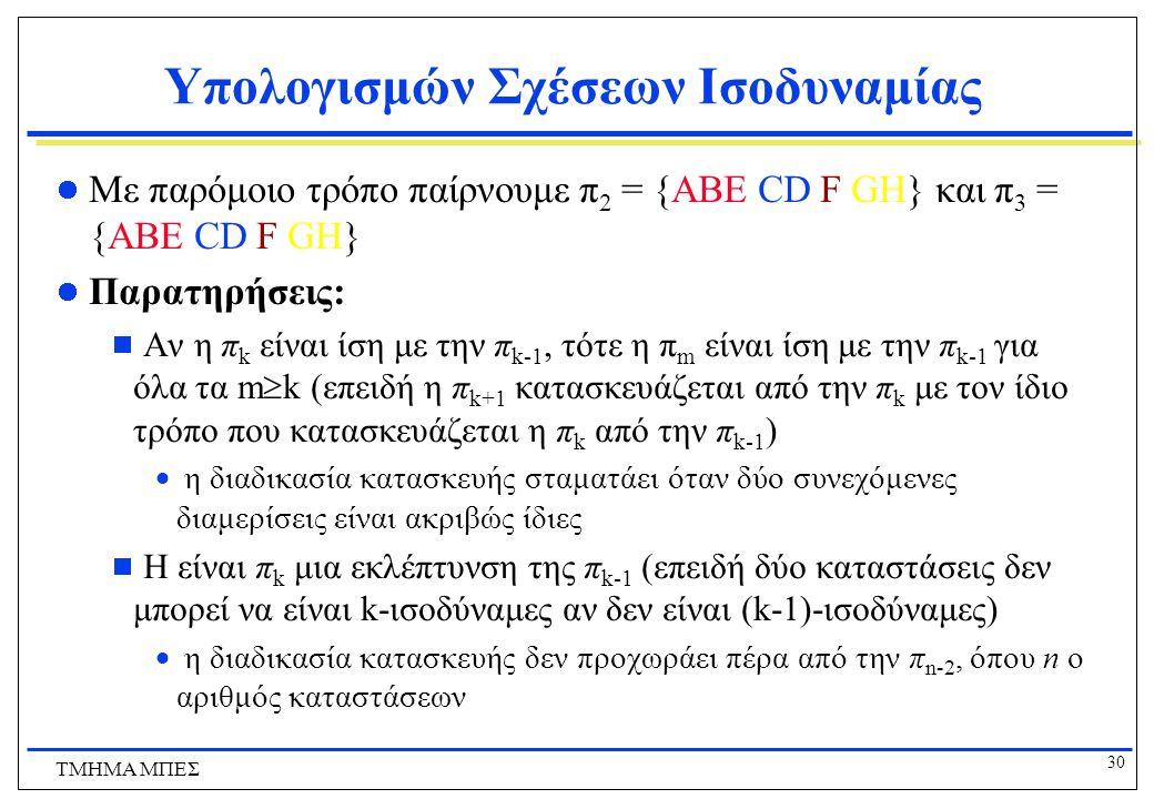 30 ΤΜΗΜΑ ΜΠΕΣ Υπολογισμών Σχέσεων Ισοδυναμίας  Με παρόμοιο τρόπο παίρνουμε π 2 = {ΑBE CD F GH} και π 3 = {ΑBE CD F GH}  Παρατηρήσεις:  Αν η π k είν