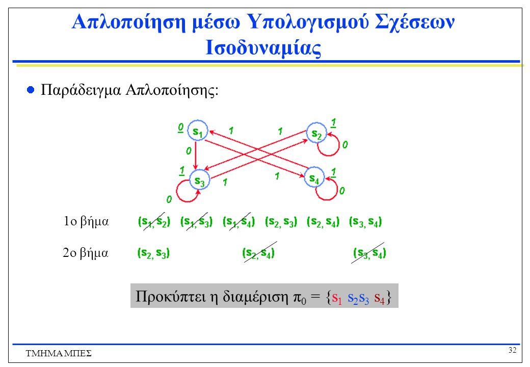 32 ΤΜΗΜΑ ΜΠΕΣ Απλοποίηση μέσω Υπολογισμού Σχέσεων Ισοδυναμίας  Παράδειγμα Απλοποίησης: Προκύπτει η διαμέριση π 0 = {s 1 s 2 s 3 s 4 } 1ο βήμα 2ο βήμα