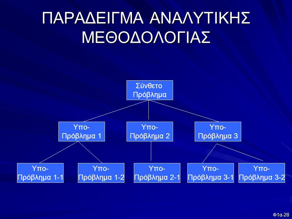 Φ1α-28 ΠΑΡΑΔΕΙΓΜΑ ΑΝΑΛΥΤΙΚΗΣ ΜΕΘΟΔΟΛΟΓΙΑΣ Σύνθετο Πρόβλημα Υπο- Πρόβλημα 1 Υπο- Πρόβλημα 2 Υπο- Πρόβλημα 3 Υπο- Πρόβλημα 1-1 Υπο- Πρόβλημα 1-2 Υπο- Πρ