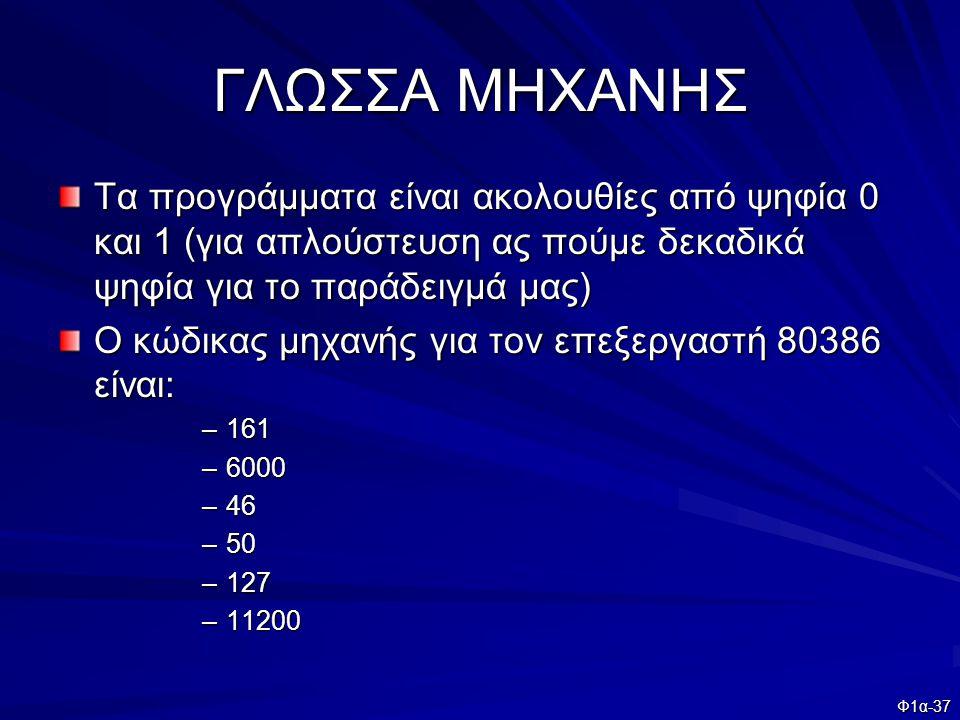 Φ1α-37 ΓΛΩΣΣΑ ΜΗΧΑΝΗΣ Τα προγράμματα είναι ακολουθίες από ψηφία 0 και 1 (για απλούστευση ας πούμε δεκαδικά ψηφία για το παράδειγμά μας) Ο κώδικας μηχα