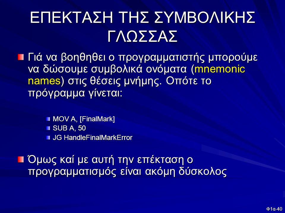 Φ1α-40 ΕΠΕΚΤΑΣΗ ΤΗΣ ΣΥΜΒΟΛΙΚΗΣ ΓΛΩΣΣΑΣ Γιά να βοηθηθει ο προγραμματιστής μπορούμε να δώσουμε συμβολικά ονόματα (mnemonic names) στις θέσεις μνήμης. Οπ