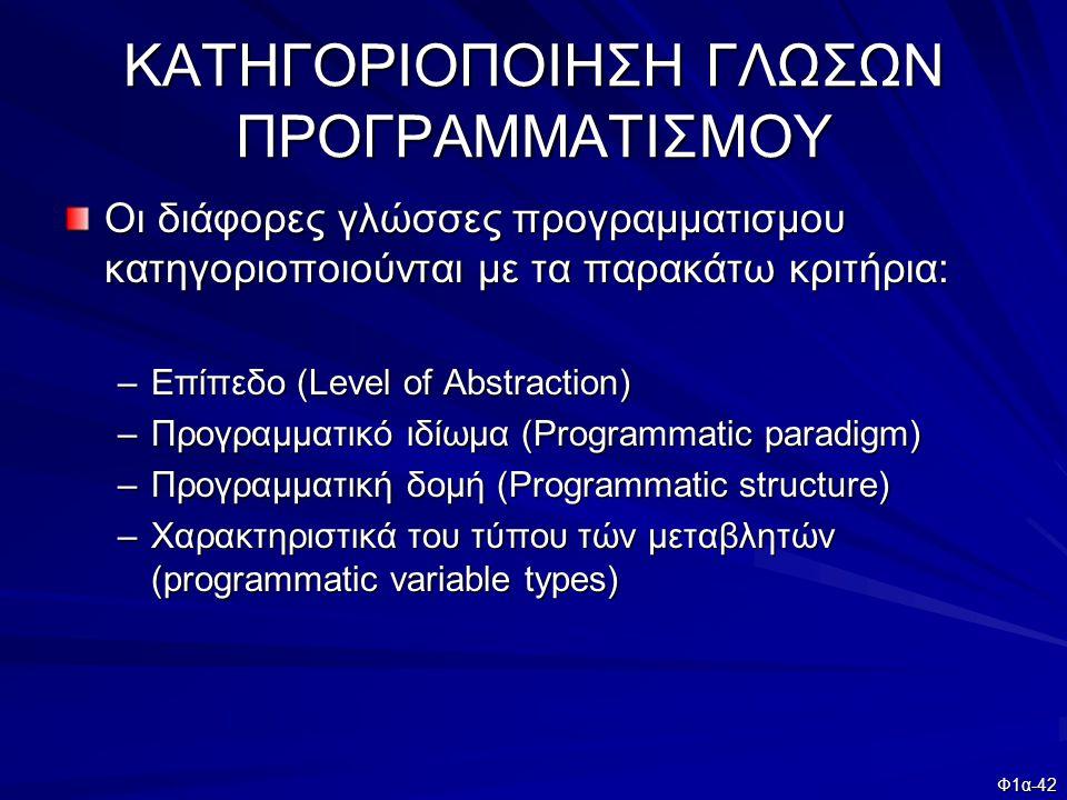 Φ1α-42 ΚΑΤΗΓΟΡΙΟΠΟΙΗΣΗ ΓΛΩΣΩΝ ΠΡΟΓΡΑΜΜΑΤΙΣΜΟΥ Οι διάφορες γλώσσες προγραμματισμου κατηγοριοποιούνται με τα παρακάτω κριτήρια: –Επίπεδο (Level of Abstr