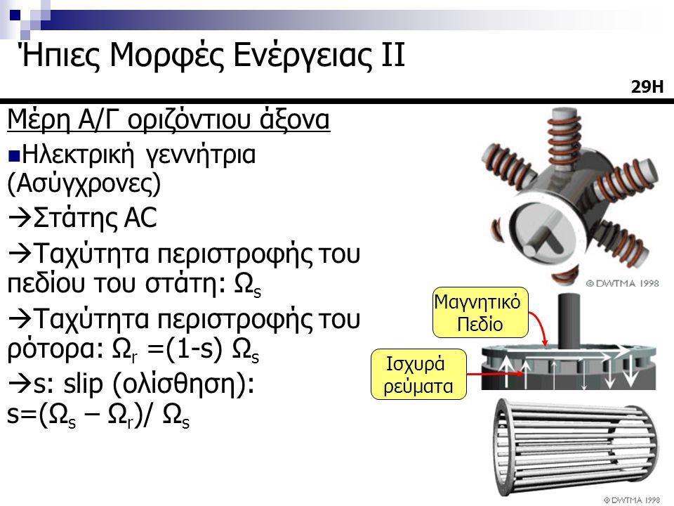 Μέρη Α/Γ οριζόντιου άξονα  Ηλεκτρική γεννήτρια (Ασύγχρονες)  Στάτης ΑC  Ταχύτητα περιστροφής του πεδίου του στάτη: Ω s  Ταχύτητα περιστροφής του ρότορα: Ω r =(1-s) Ω s  s: slip (ολίσθηση): s=(Ω s – Ω r )/ Ω s 29Η Ήπιες Μορφές Ενέργειας ΙΙ Μαγνητικό Πεδίο Ισχυρά ρεύματα