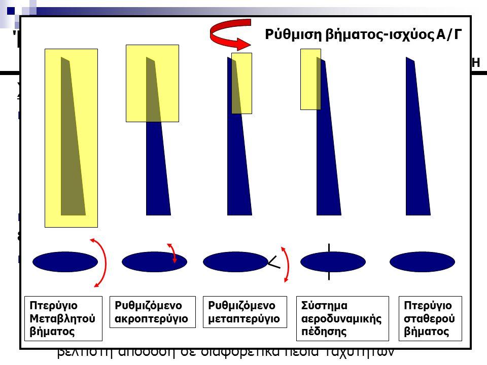 Χαρακτηριστικά αιολικών μηχανών οριζόντιου άξονα  Σχεδιασμός πτερωτής.