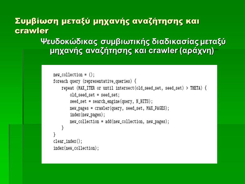 Συμβίωση μεταξύ μηχανής αναζήτησης και crawler Ψευδοκώδικας συμβιωτικής διαδικασίας μεταξύ μηχανής αναζήτησης και crawler (αράχνη) Ψευδοκώδικας συμβιωτικής διαδικασίας μεταξύ μηχανής αναζήτησης και crawler (αράχνη)
