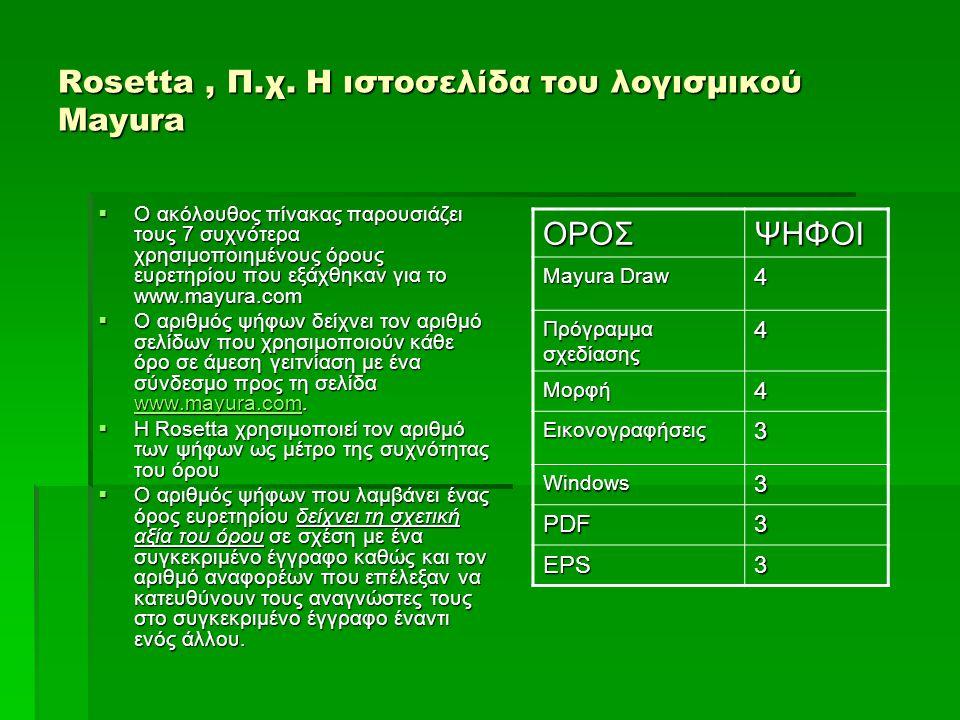Rosetta, Π.χ. Η ιστοσελίδα του λογισμικού Mayura  Ο ακόλουθος πίνακας παρουσιάζει τους 7 συχνότερα χρησιμοποιημένους όρους ευρετηρίου που εξάχθηκαν γ