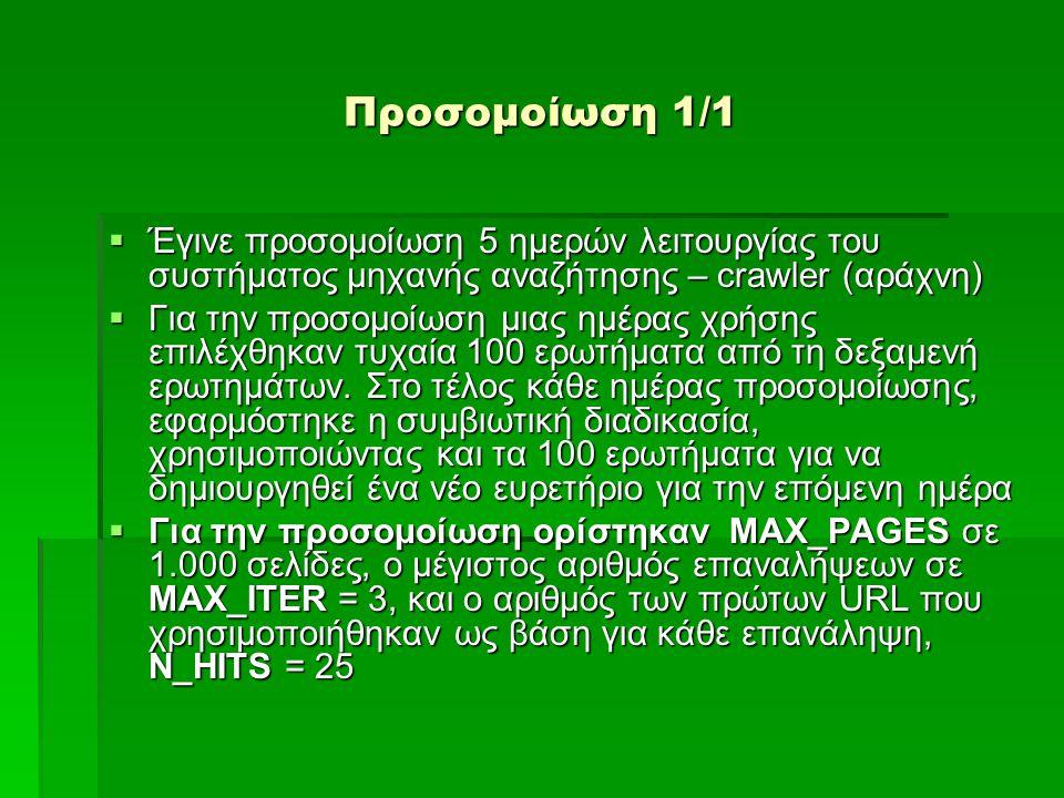 Προσομοίωση 1/1  Έγινε προσομοίωση 5 ημερών λειτουργίας του συστήματος μηχανής αναζήτησης – crawler (αράχνη)  Για την προσομοίωση μιας ημέρας χρήσης