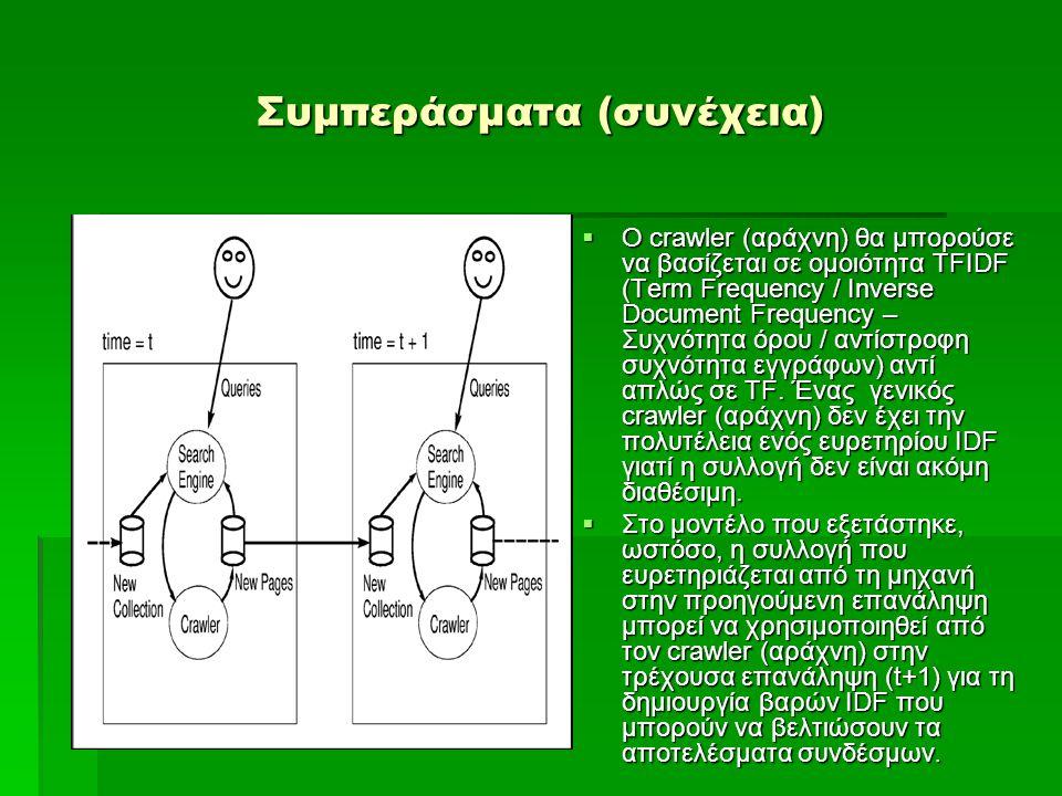Συμπεράσματα (συνέχεια)  Ο crawler (αράχνη) θα μπορούσε να βασίζεται σε ομοιότητα TFIDF (Term Frequency / Inverse Document Frequency – Συχνότητα όρου / αντίστροφη συχνότητα εγγράφων) αντί απλώς σε TF.