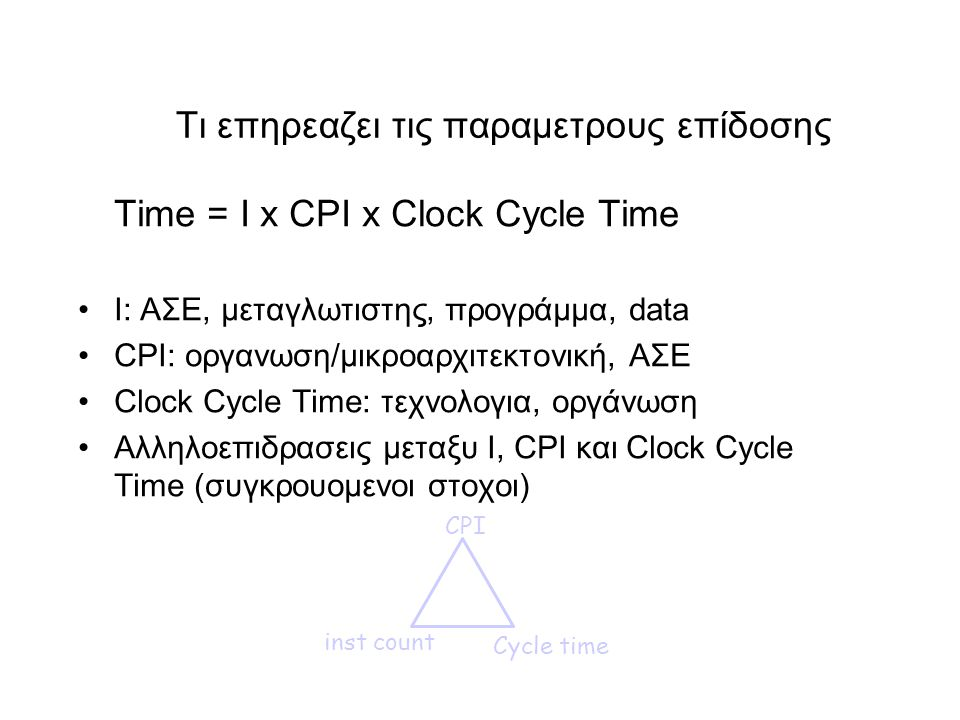 Τι επηρεαζει τις παραμετρους επίδοσης Time = I x CPI x Clock Cycle Time •I: ΑΣΕ, μεταγλωτιστης, προγράμμα, data •CPI: οργανωση/μικροαρχιτεκτονική, ΑΣΕ •Clock Cycle Time: τεχνολογια, οργάνωση •Αλληλοεπιδρασεις μεταξυ Ι, CPI και Clock Cycle Time (συγκρουομενοι στοχοι) inst count CPI Cycle time