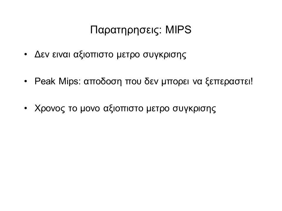 Παρατηρησεις: ΜΙPS •Δεν ειναι αξιοπιστο μετρο συγκρισης •Peak Mips: αποδοση που δεν μπορει να ξεπεραστει.