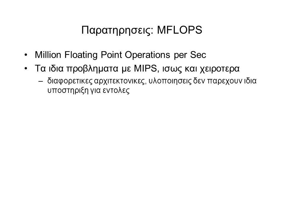Παρατηρησεις: ΜFLOPS •Million Floating Point Operations per Sec •Tα ιδια προβληματα με MIPS, ισως και χειροτερα –διαφορετικες αρχιτεκτονικες, υλοποιησεις δεν παρεχουν ιδια υποστηριξη για εντολες