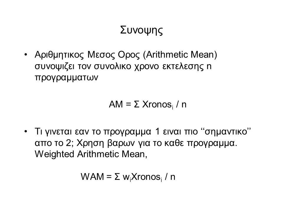 Συνοψης •Αριθμητικος Μεσος Ορος (Arithmetic Mean) συνοψιζει τον συνολικο χρονο εκτελεσης n προγραμματων ΑΜ = Σ Xronos i / n •Τι γινεται εαν το προγραμμα 1 ειναι πιο ''σημαντικο'' απο το 2; Xρηση βαρων για το καθε προγραμμα.