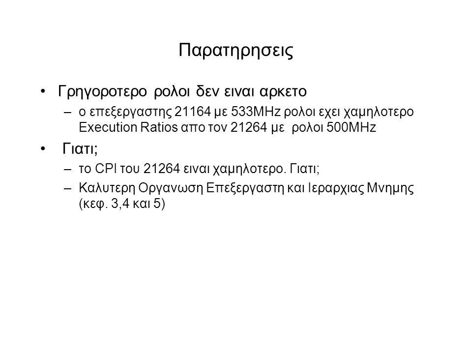 Παρατηρησεις •Γρηγοροτερο ρολοι δεν ειναι αρκετο –ο επεξεργαστης 21164 με 533ΜΗz ρολοι εχει χαμηλοτερο Execution Ratios απο τον 21264 με ρολοι 500ΜΗz • Γιατι; –το CPI του 21264 ειναι χαμηλοτερο.