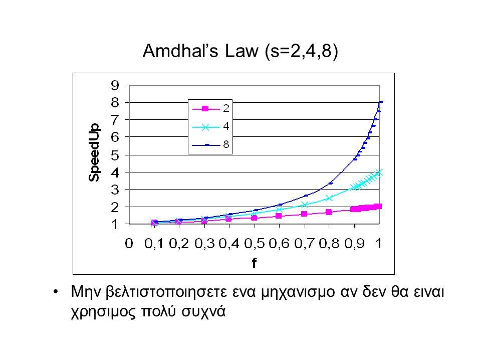Amdhal's Law (s=2,4,8) •Mην βελτιστοποιησετε ενα μηχανισμο αν δεν θα ειναι χρησιμος πολύ συχνά