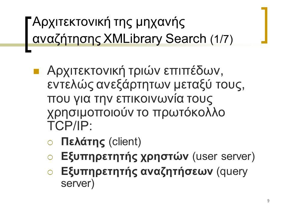 20 Διεπιφάνεια χρήστη (2/7) Αναζήτηση στο περιεχόμενο των έργων  Δυνατότητα αναζήτησης σε καθορισμένες δομές μέσα στο κείμενο, όπως παραγράφους, σειρές και θεατρικά κομμάτια, και σε συγκεκριμένα έργα που καθορίζει ο χρήστης, σύμφωνα με τον τίτλο ή το όνομα του συγγραφέα τους.