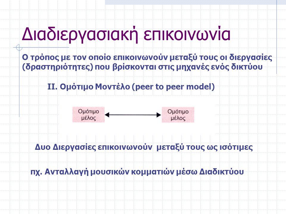 Πρωτόκολλα δικτύων 11 Κανόνες σύμφωνα με τους οποίους διεξάγεται η διαδιεργασιακή επικοινωνία Περιγράφουν: •τον τρόπο με τον οποίο κωδικοποιούνται οι πληροφορίες μέσα σε ένα μήνυμα •πως οι πληροφορίες ενσωματώνονται σε πακέτα και δρομολογούνται •τον τρόπο με τον οποίο γίνεται ο χειρισμός της μετάδοσης και της λήψης μηνυμάτων