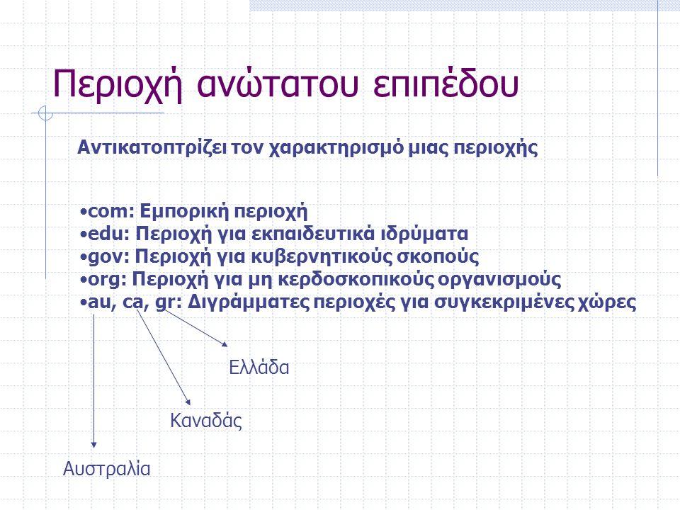 Υπηρεσίες Διαδικτύου Ηλεκτρονική Αλληλογραφία Σύστημα μεταφοράς μηνυμάτων μεταξύ των χρηστών του Διαδικτύου Μια συγκεκριμένη μηχανή (Διακομιστής Αλληλογραφίας – Mail Server) αναλαμβάνει τον χειρισμό των δραστηριοτήτων που αφορούν την Ηλεκτρονική Αλληλογραφία.
