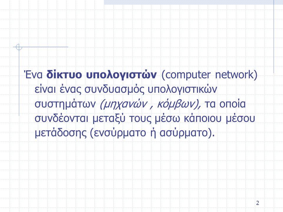 3 Κατηγορίες Δικτύων Δίκτυα Τοπικά Δίκτυα L ocal A rea N etworks Δίκτυα ευρείας περιοχής W ide A rea N etworks Ως προς τη γεωγραφική κάλυψη Ομάδα υπολογιστών σε ένα κτίριο ή κτιριακό συγκρότημα Συνδέει υπολογιστές γειτονικών πόλεων, χωρών ημισφαιρίων