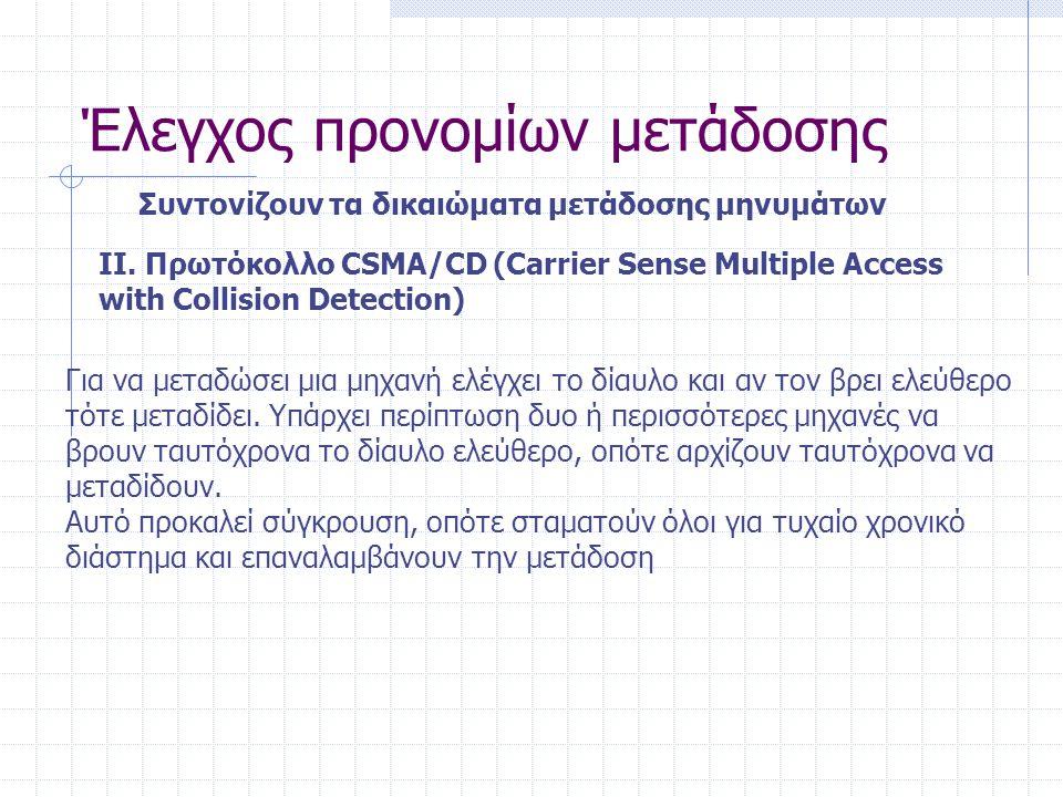 Επίπεδα λογισμικού του Διαδικτύου 30 Εφαρμογής Μεταφοράς Δικτύου Συνδέσμου