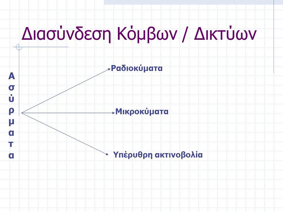 Διαδιεργασιακή επικοινωνία 9 Ο τρόπος με τον οποίο επικοινωνούν μεταξύ τους οι διεργασίες (δραστηριότητες) που βρίσκονται στις μηχανές ενός δικτύου Ι.