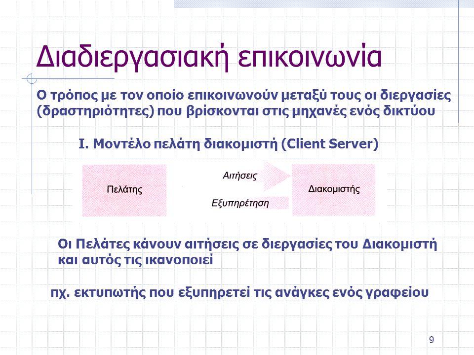 Διαδιεργασιακή επικοινωνία Ο τρόπος με τον οποίο επικοινωνούν μεταξύ τους οι διεργασίες (δραστηριότητες) που βρίσκονται στις μηχανές ενός δικτύου ΙΙ.