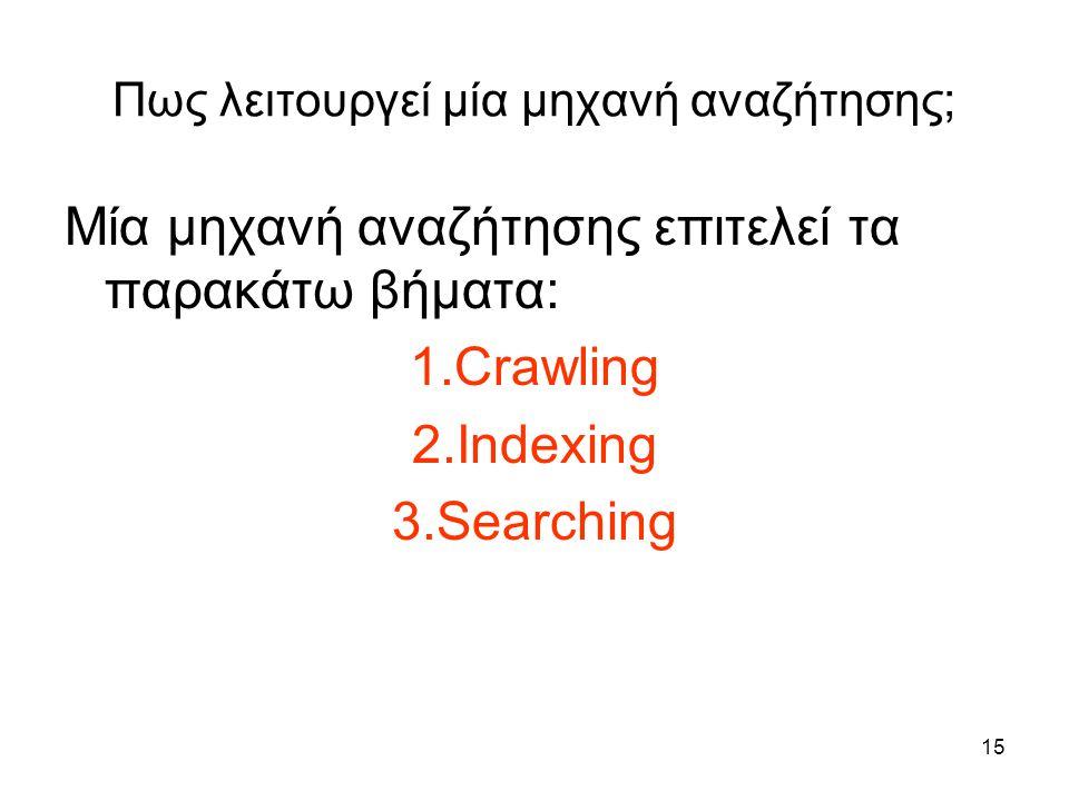 15 Πως λειτουργεί μία μηχανή αναζήτησης; Μία μηχανή αναζήτησης επιτελεί τα παρακάτω βήματα: 1.Crawling 2.Indexing 3.Searching