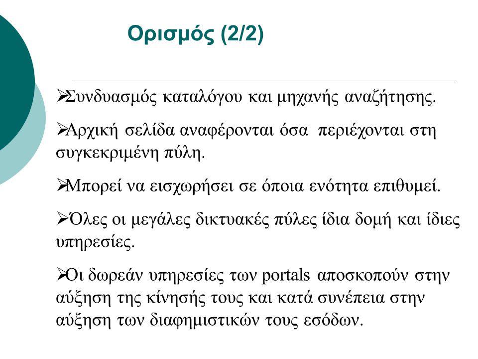 Ορισμός (2/2)  Συνδυασμός καταλόγου και μηχανής αναζήτησης.  Αρχική σελίδα αναφέρονται όσα περιέχονται στη συγκεκριμένη πύλη.  Μπορεί να εισχωρήσει
