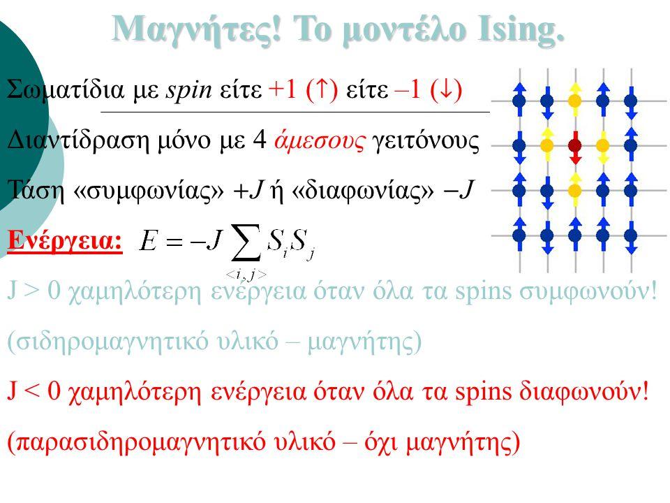 Μαγνήτες! Το μοντέλο Ising. Σωματίδια με spin είτε +1 (  ) είτε –1 (  ) Διαντίδραση μόνο με 4 άμεσους γειτόνους Τάση «συμφωνίας» + J ή «διαφωνίας» -