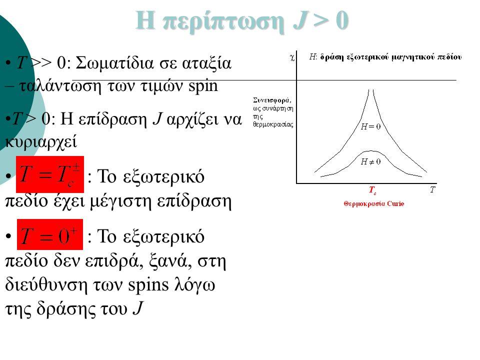 Η περίπτωση J > 0 • T >> 0: Σωματίδια σε αταξία – ταλάντωση των τιμών spin •T > 0: Η επίδραση J αρχίζει να κυριαρχεί • : Το εξωτερικό πεδίο έχει μέγισ