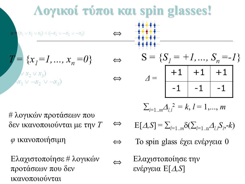 Λογικοί τύποι και spin glasses! φ = (x 1  x 2  x 3 )  (  x 1   x 2   x 3 )  T = {x 1 =1,…, x n =0} S = {S 1 = +1,…, S n =-1} +1 (x 1  x 2 