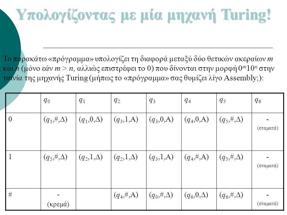 Υπολογίζοντας με μία μηχανή Turing! q0q0 q1q1 q2q2 q3q3 q4q4 q5q5 q6q6 0(q 1,#,Δ)(q 1,0,Δ)(q 3,1,Α)(q 3,0,Α)(q 4,0,Α)(q 5,#,Δ)- (σταματά) 1(q 5,#,Δ)(q
